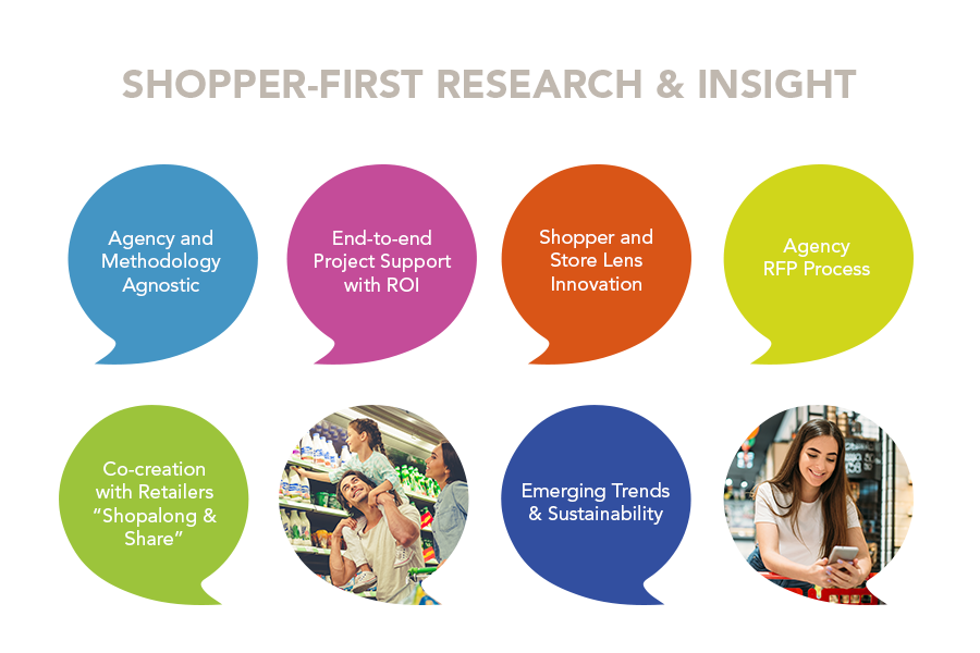 Shopper first research